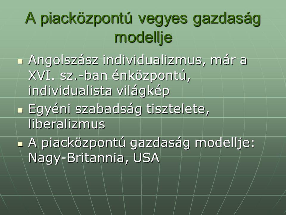 A piacközpontú vegyes gazdaság modellje