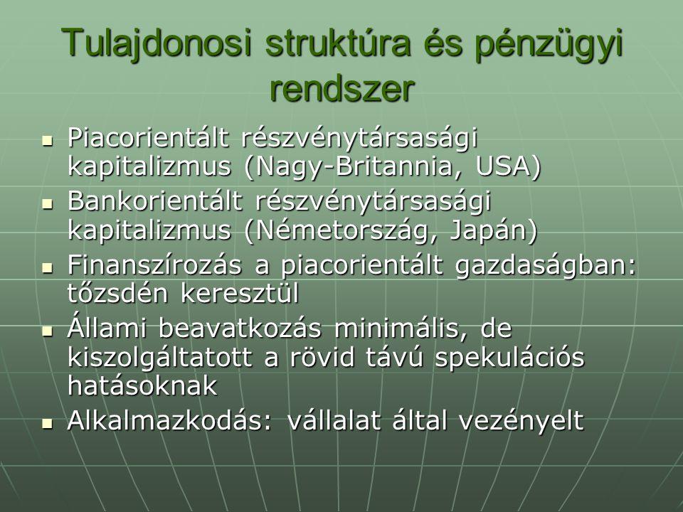 Tulajdonosi struktúra és pénzügyi rendszer