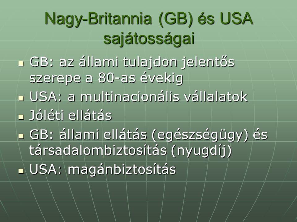Nagy-Britannia (GB) és USA sajátosságai