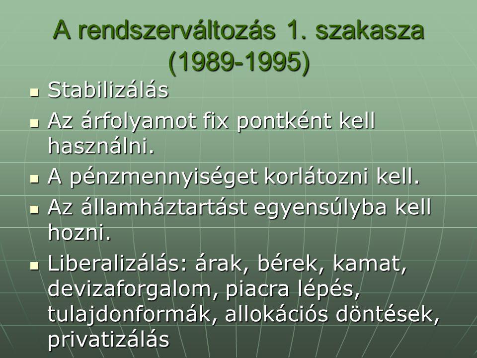 A rendszerváltozás 1. szakasza (1989-1995)
