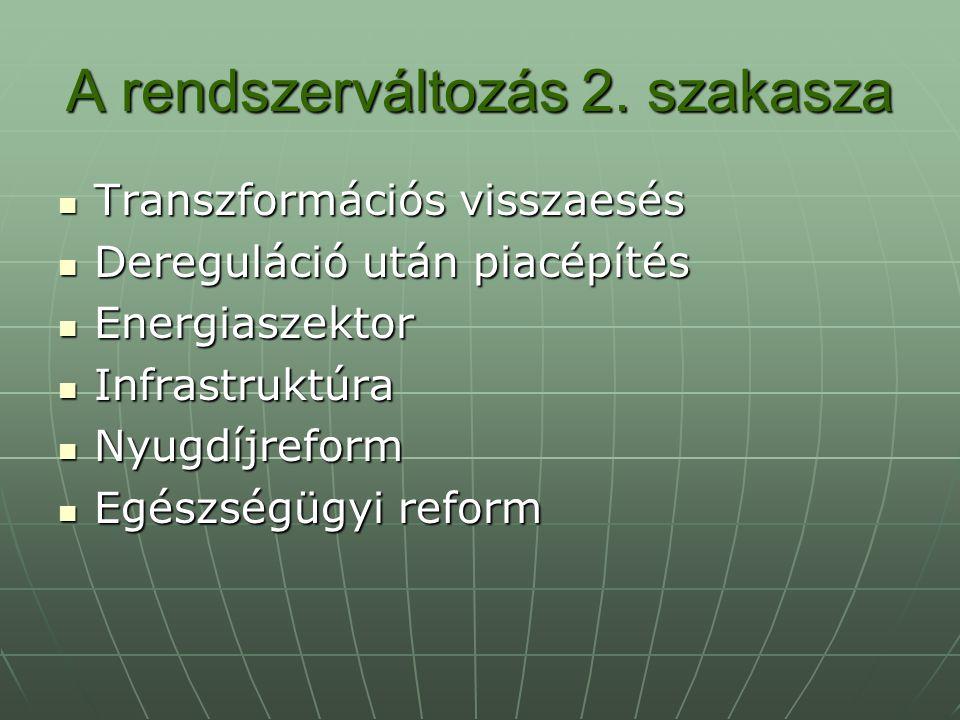 A rendszerváltozás 2. szakasza