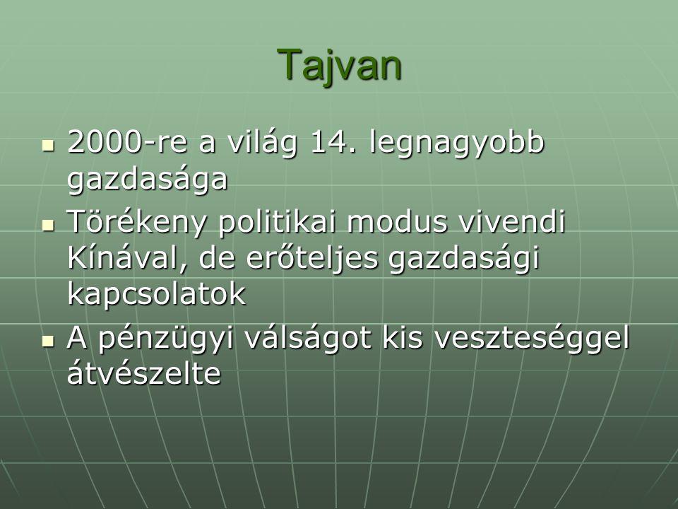 Tajvan 2000-re a világ 14. legnagyobb gazdasága