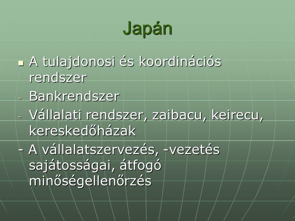 Japán A tulajdonosi és koordinációs rendszer Bankrendszer