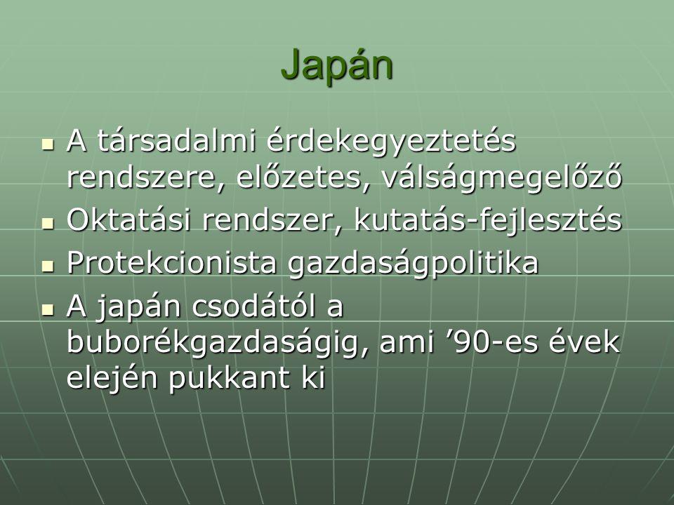 Japán A társadalmi érdekegyeztetés rendszere, előzetes, válságmegelőző