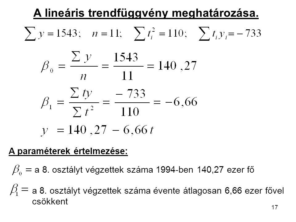 A lineáris trendfüggvény meghatározása.