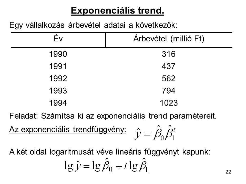 Exponenciális trend. Egy vállalkozás árbevétel adatai a következők: