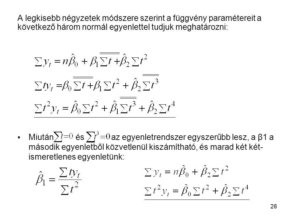 A legkisebb négyzetek módszere szerint a függvény paramétereit a következő három normál egyenlettel tudjuk meghatározni: