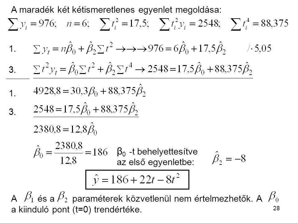 β0 -t behelyettesítve az első egyenletbe: