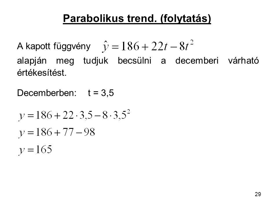 Parabolikus trend. (folytatás)