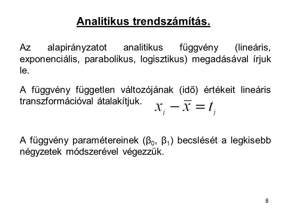 Analitikus trendszámítás.