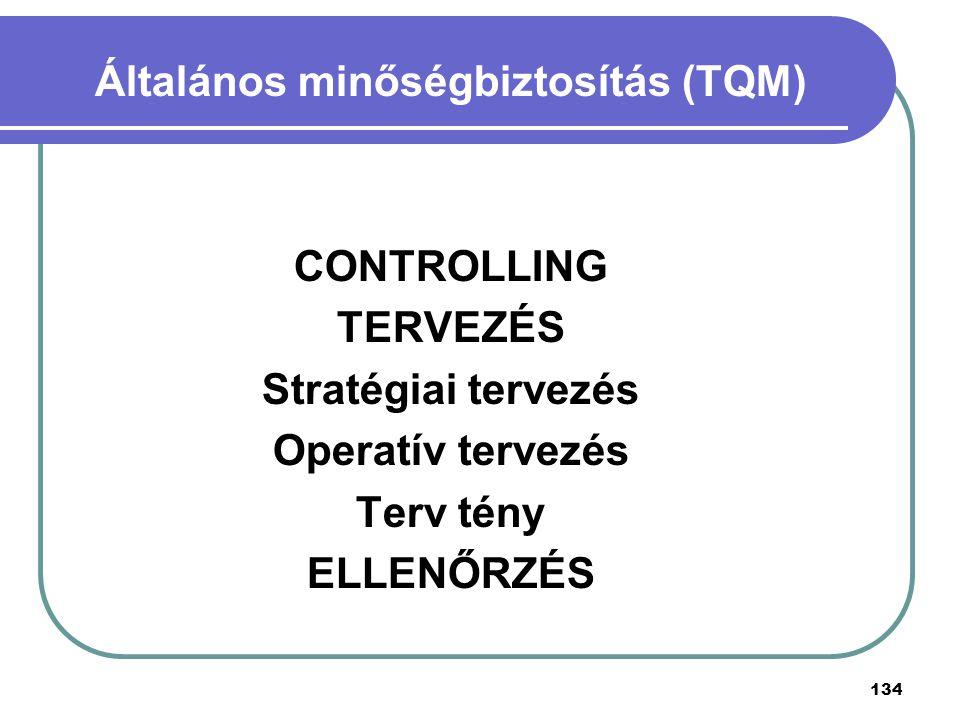 Általános minőségbiztosítás (TQM)