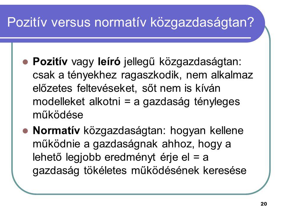 Pozitív versus normatív közgazdaságtan