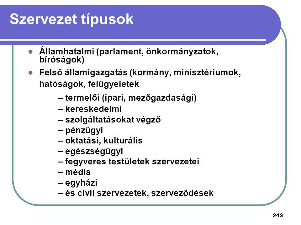 Szervezet típusok Államhatalmi (parlament, önkormányzatok, bíróságok)