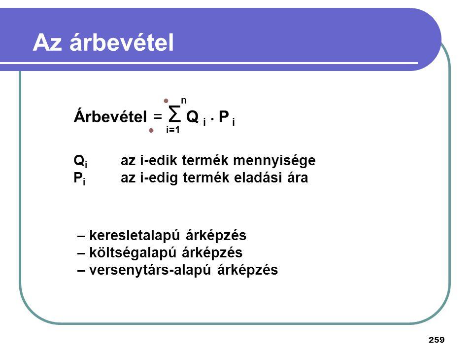 Az árbevétel Árbevétel = Σ Q i • P i