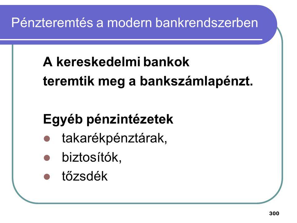 Pénzteremtés a modern bankrendszerben