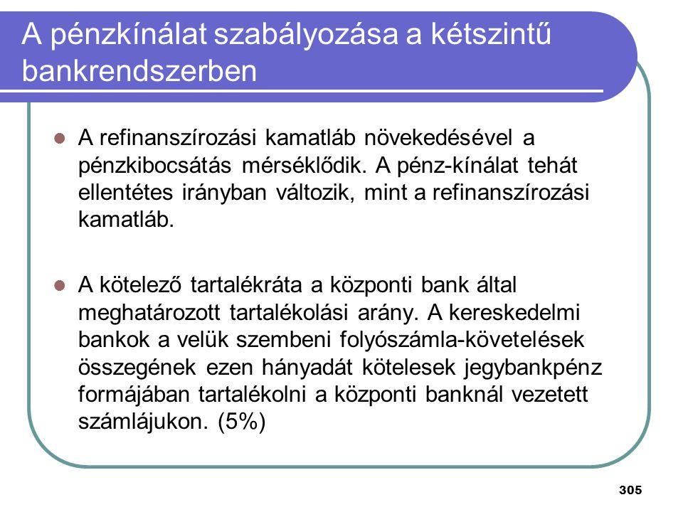 A pénzkínálat szabályozása a kétszintű bankrendszerben