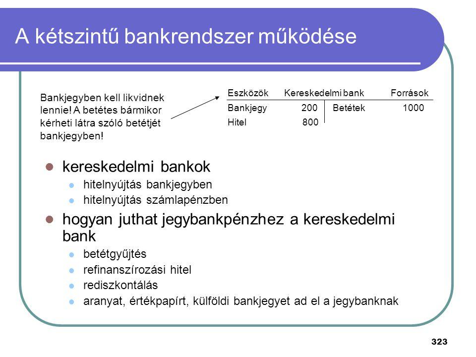 A kétszintű bankrendszer működése