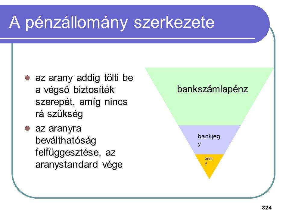 A pénzállomány szerkezete