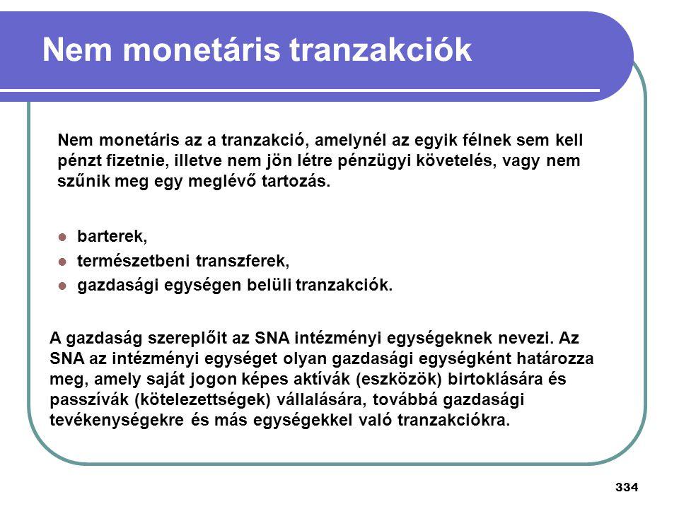Nem monetáris tranzakciók