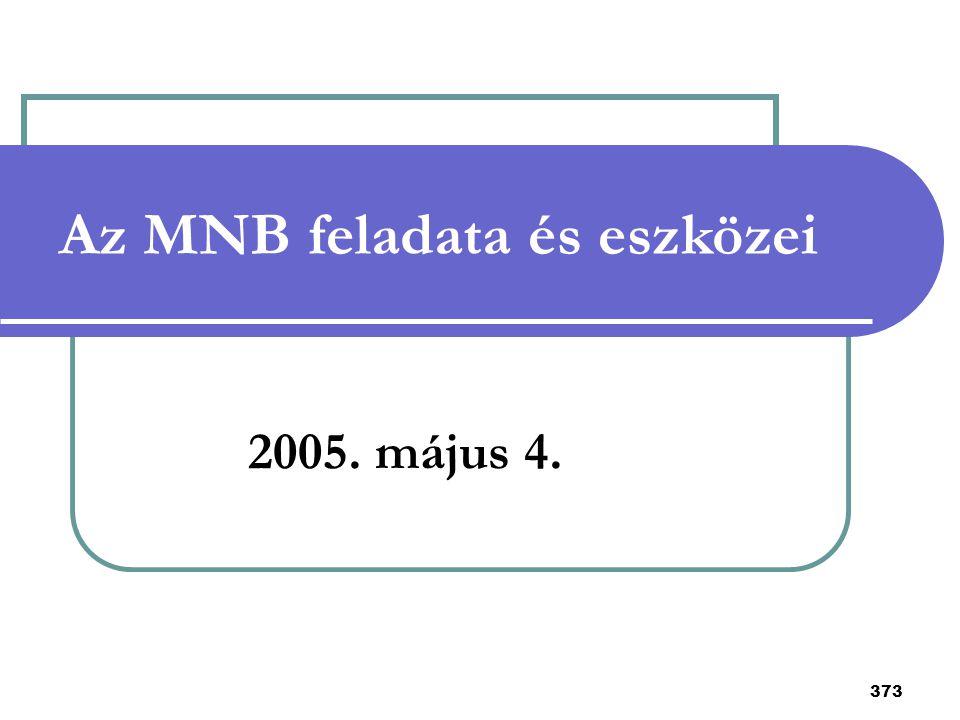 Az MNB feladata és eszközei