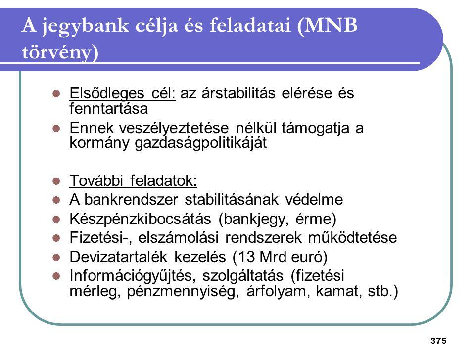 A jegybank célja és feladatai (MNB törvény)