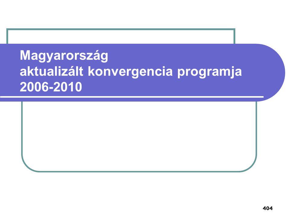 Magyarország aktualizált konvergencia programja 2006-2010