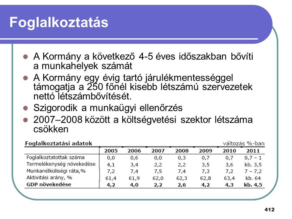 Foglalkoztatás A Kormány a következő 4-5 éves időszakban bővíti a munkahelyek számát.