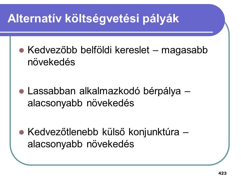 Alternatív költségvetési pályák