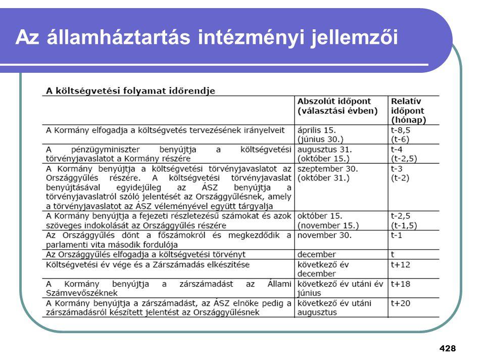 Az államháztartás intézményi jellemzői