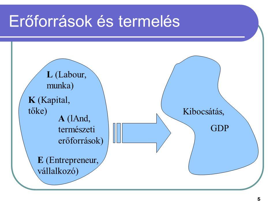 Erőforrások és termelés