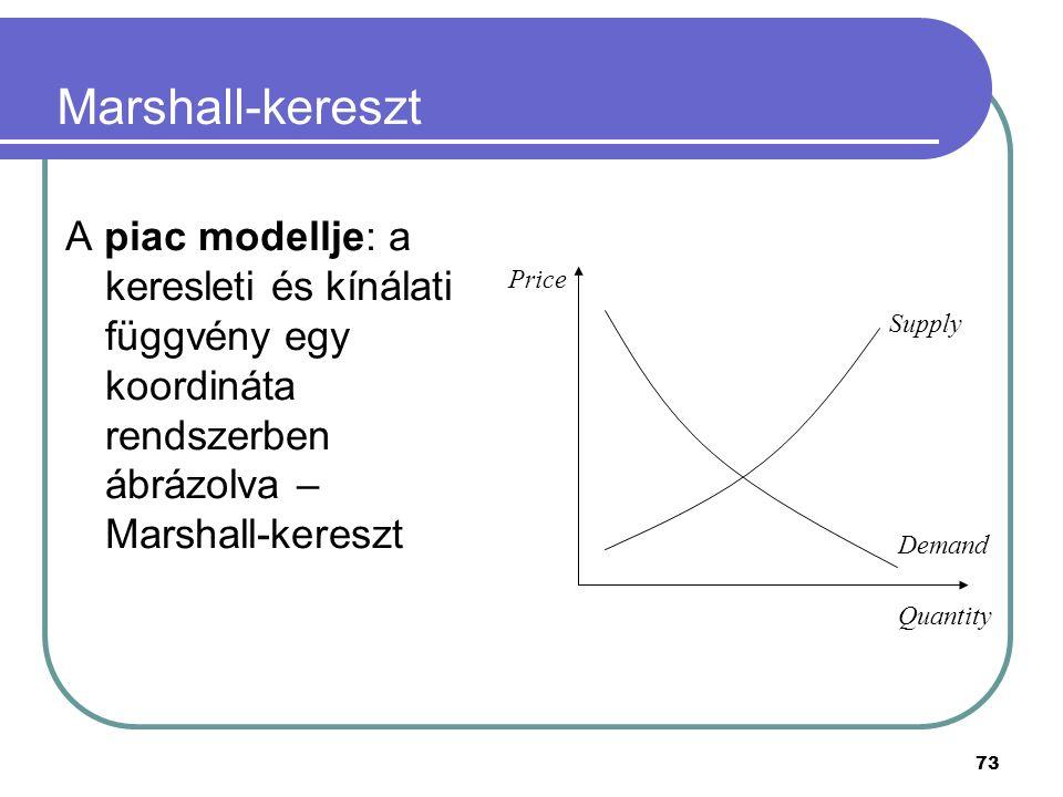Marshall-kereszt A piac modellje: a keresleti és kínálati függvény egy koordináta rendszerben ábrázolva – Marshall-kereszt.