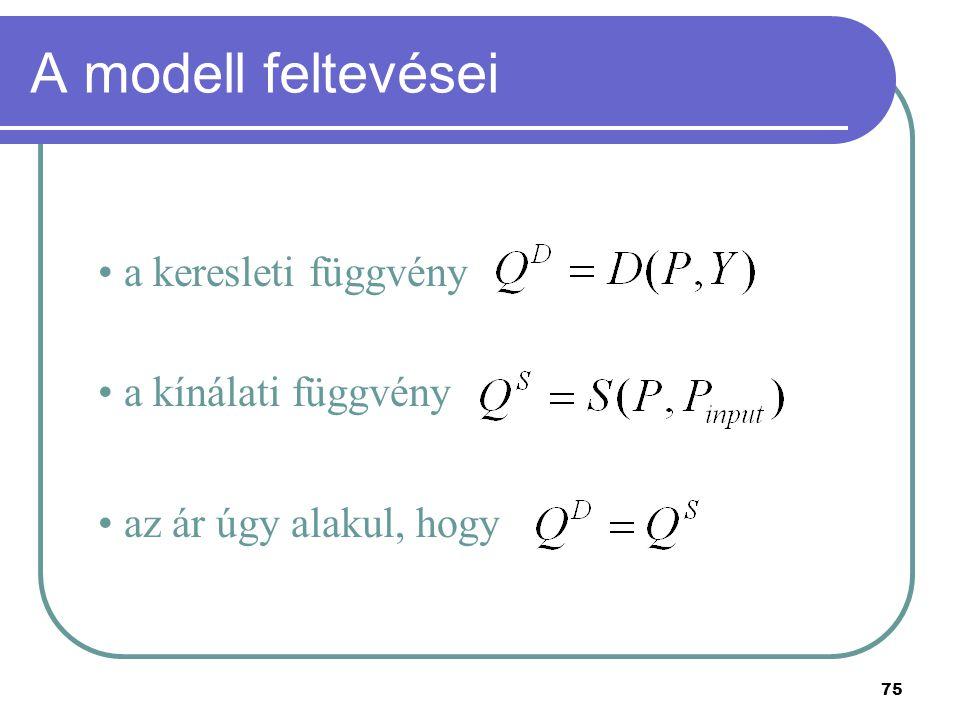 A modell feltevései a keresleti függvény a kínálati függvény