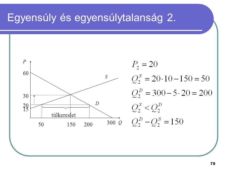 Egyensúly és egyensúlytalanság 2.