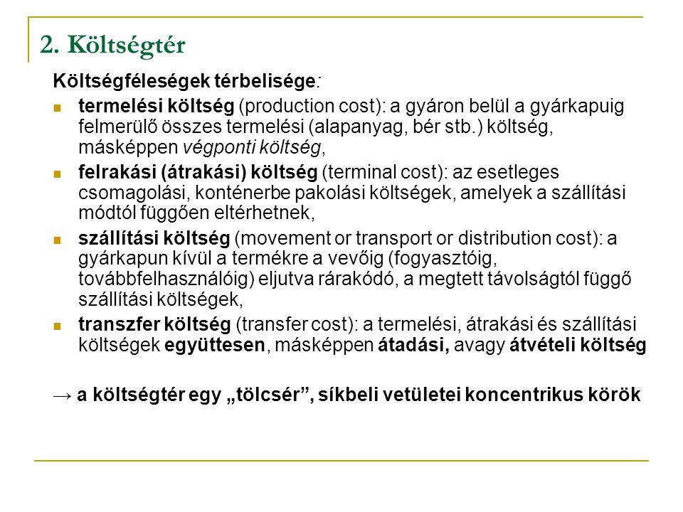 2. Költségtér Költségféleségek térbelisége: