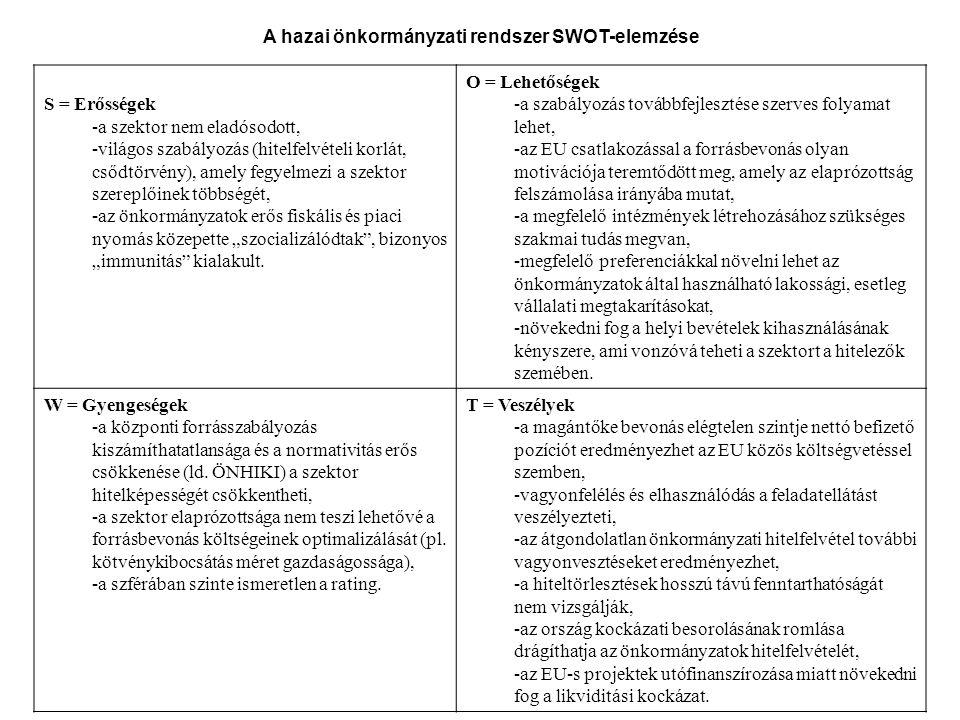 A hazai önkormányzati rendszer SWOT-elemzése