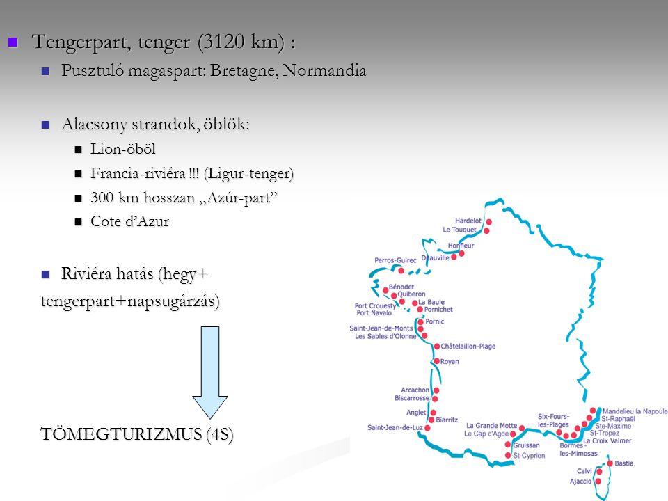 Tengerpart, tenger (3120 km) :