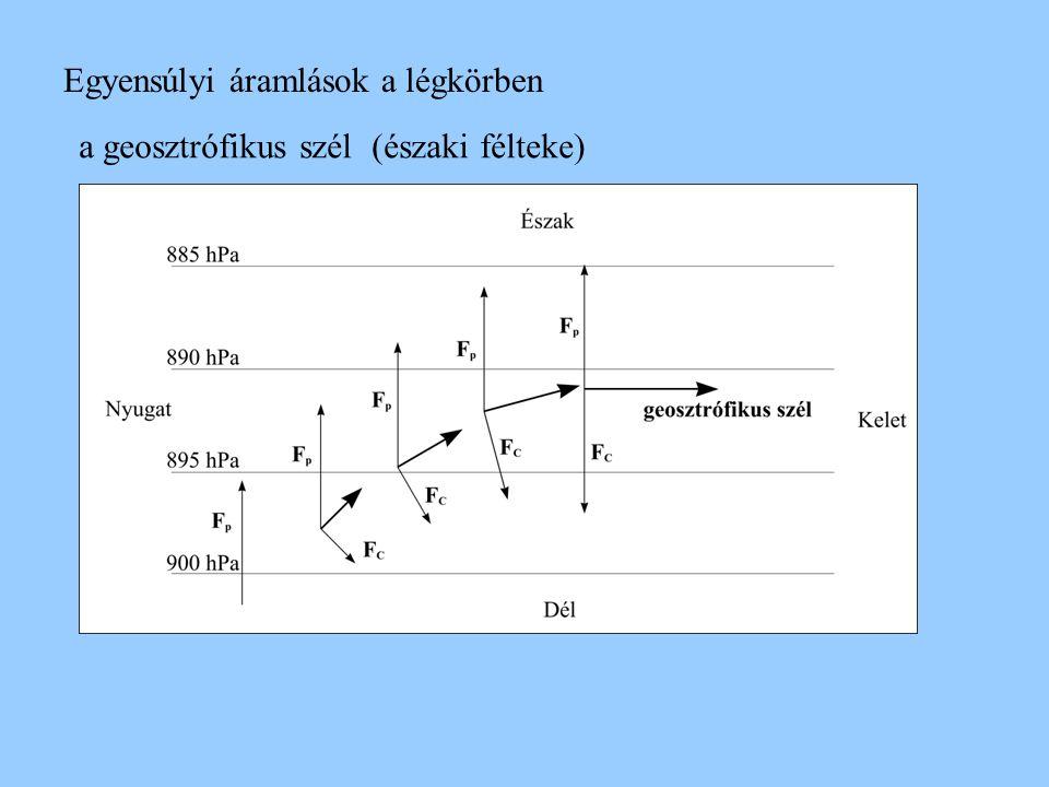 Egyensúlyi áramlások a légkörben