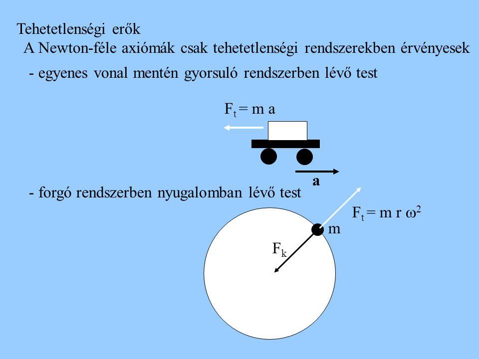 Tehetetlenségi erők A Newton-féle axiómák csak tehetetlenségi rendszerekben érvényesek. - egyenes vonal mentén gyorsuló rendszerben lévő test.