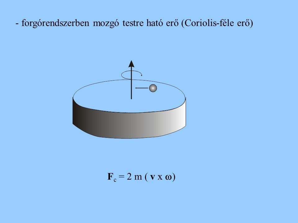 - forgórendszerben mozgó testre ható erő (Coriolis-féle erő)
