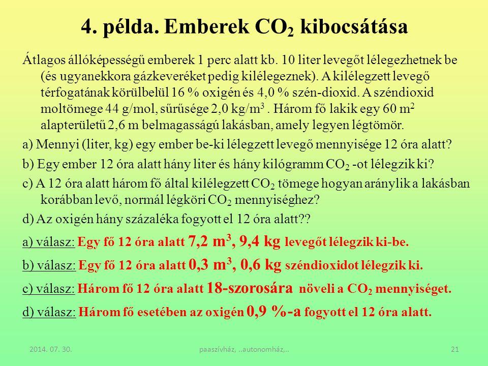 4. példa. Emberek CO2 kibocsátása