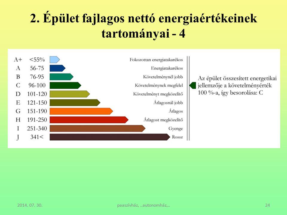 2. Épület fajlagos nettó energiaértékeinek tartományai - 4