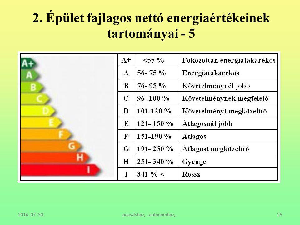 2. Épület fajlagos nettó energiaértékeinek tartományai - 5