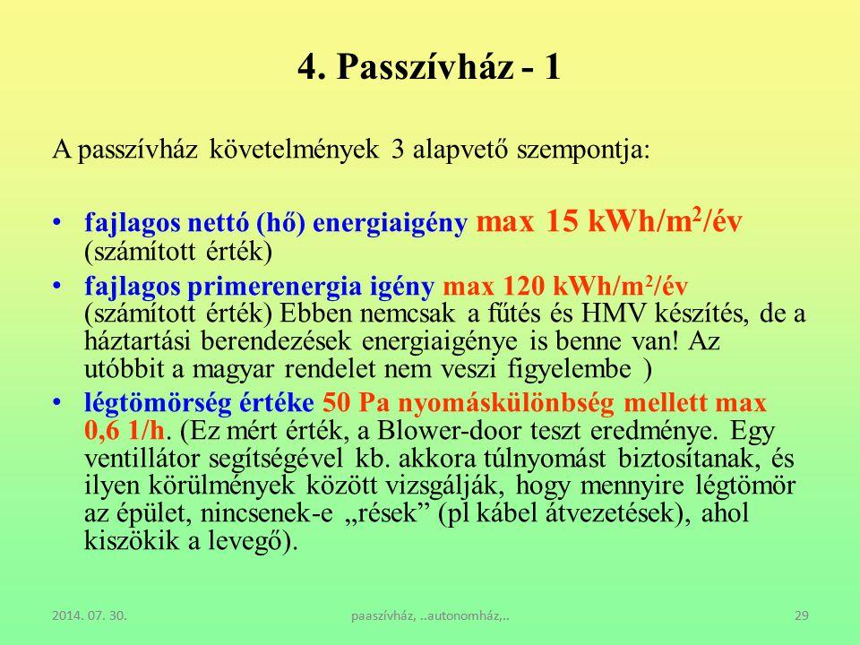 4. Passzívház - 1 A passzívház követelmények 3 alapvető szempontja: