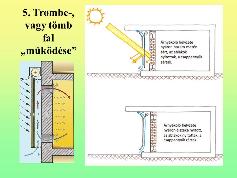 """5. Trombe-, vagy tömb fal """"működése"""