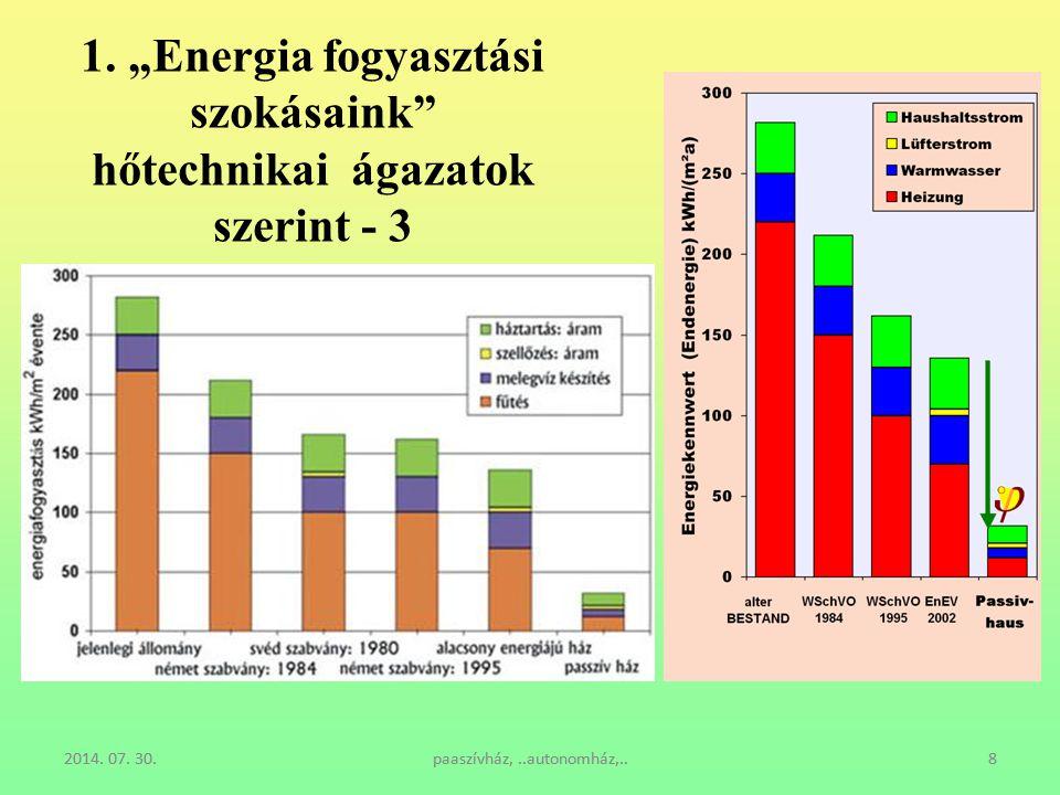 """1. """"Energia fogyasztási szokásaink hőtechnikai ágazatok szerint - 3"""
