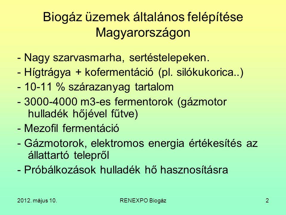 Biogáz üzemek általános felépítése Magyarországon
