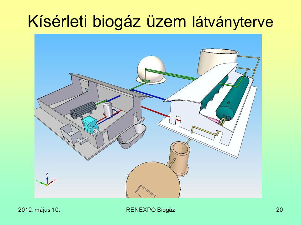 Kísérleti biogáz üzem látványterve