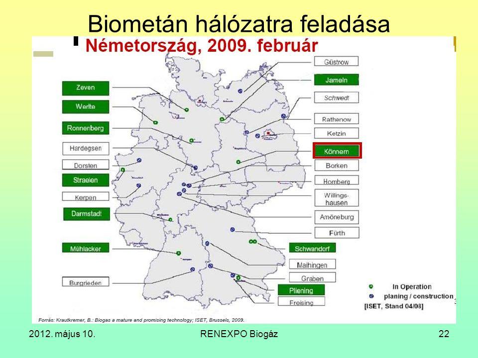 Biometán hálózatra feladása