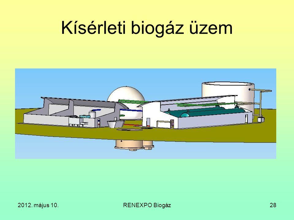 Kísérleti biogáz üzem 2012. május 10. RENEXPO Biogáz