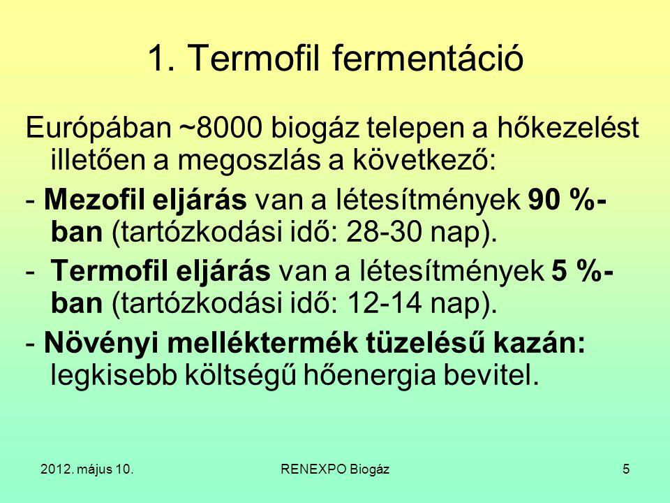 1. Termofil fermentáció Európában ~8000 biogáz telepen a hőkezelést illetően a megoszlás a következő: